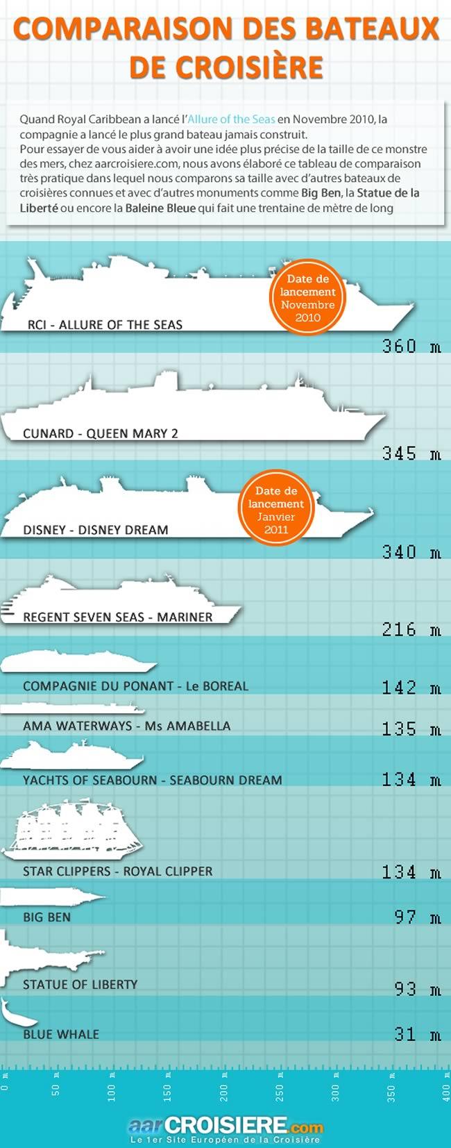 l'Allure of the Seas
